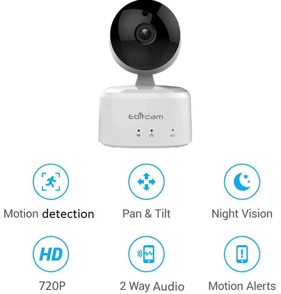 chế độ hoạt động thông minh của camera