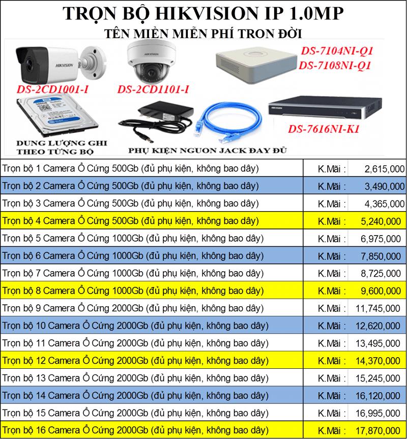 Bảng giá trọn bộ camera IP hikvision 1MP