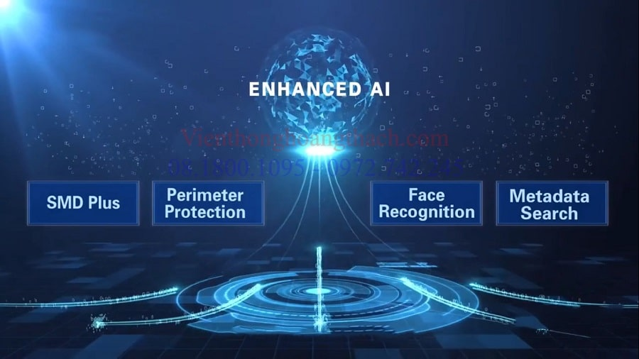 Tính năng AI enhance trên bộ camera