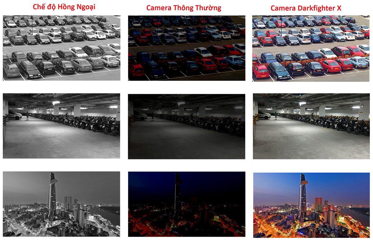 Hình ảnh từ Camera DarkFighter X của HIKVISION