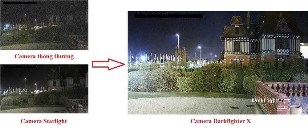 Camera  với công nghệ Darkfighter x