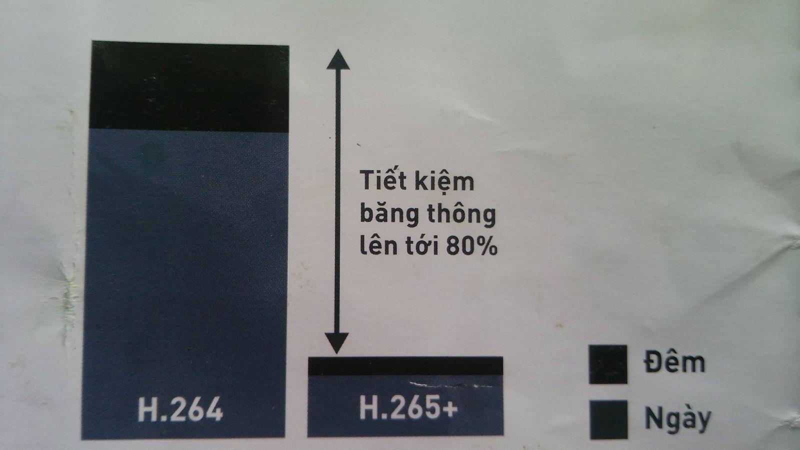 thông số của hệ thống camera
