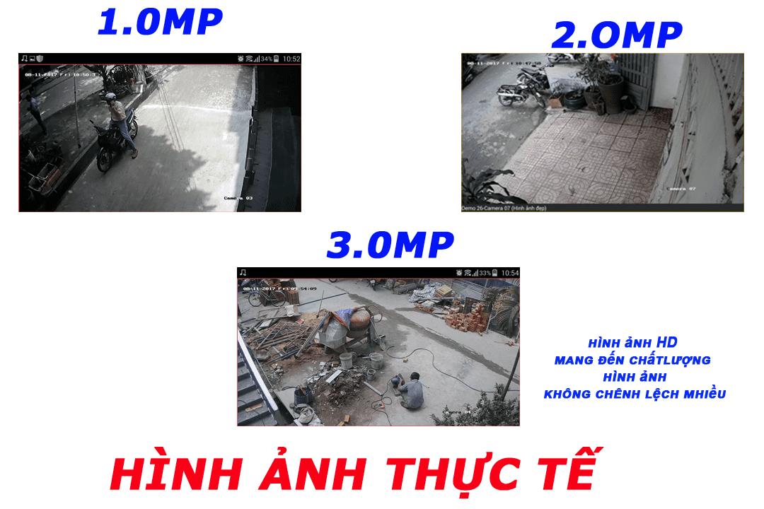 camera HD , Camera giá rẻ chất lượng cao