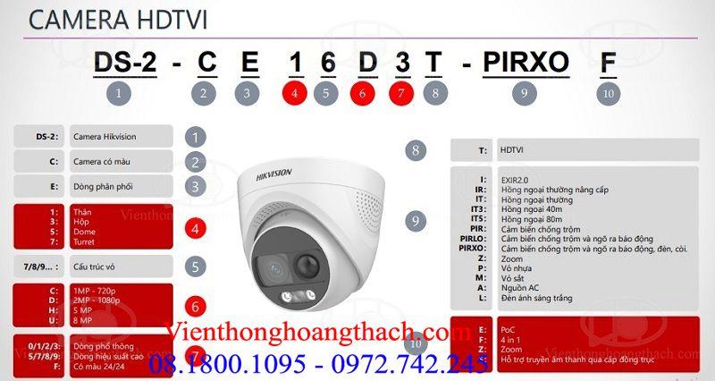 Cách đọc mã sản phẩm của CAMERA HDTVI (HD ANALOG)