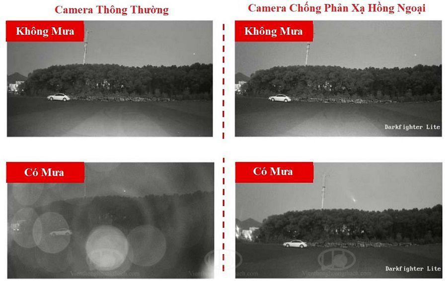 camera chống phản xạ khi có nước