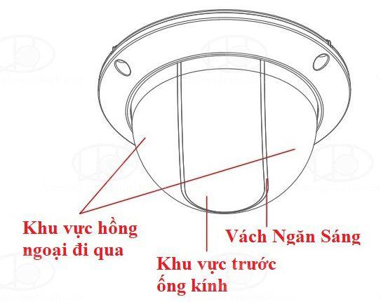 Kính Chụp chống phản xạ cho camera dome