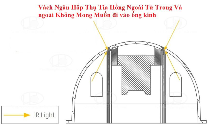 cấu tạo Kính Chụp camera chống phản xạ hikvison