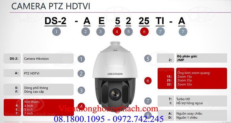 Cách đọc mã sản phẩm của CAMERA PTZ HDTVI (HD ANALOG PTZ)