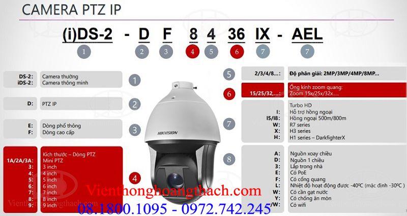 Cách đọc mã sản phẩm của CAMERA IP PTZ