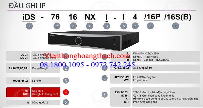 Cách đọc mã sản phẩm Đầu Ghi IP NVR
